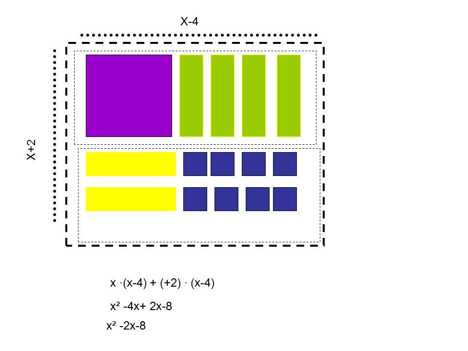 X-4 X+2 x ∙(x-4) + (+2) ∙ (x-4) x² -4x+ 2x-8 x² -2x-8