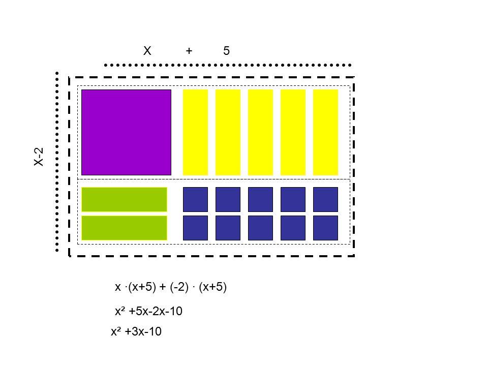 X + 5 X-2 x ∙(x+5) + (-2) ∙ (x+5) x² +5x-2x-10 x² +3x-10