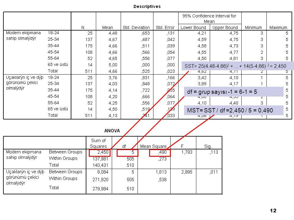 12 SST= 25(4,48-4,66) 2 + …+ 14(5-4,66) 2 = 2,450 MST= SST / df =2,450 / 5 = 0,490 df = grup sayısı -1 = 6-1 = 5