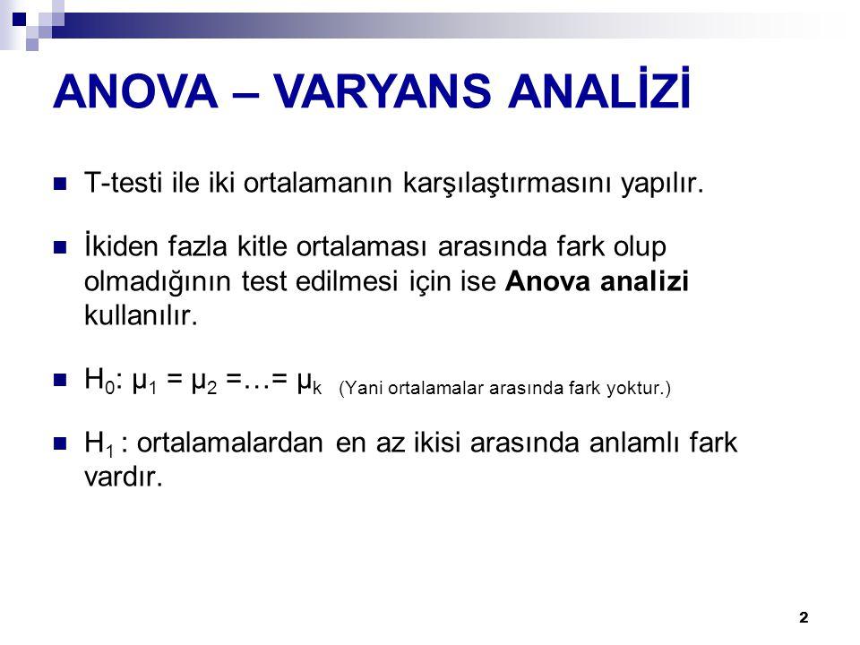 2 T-testi ile iki ortalamanın karşılaştırmasını yapılır. İkiden fazla kitle ortalaması arasında fark olup olmadığının test edilmesi için ise Anova ana