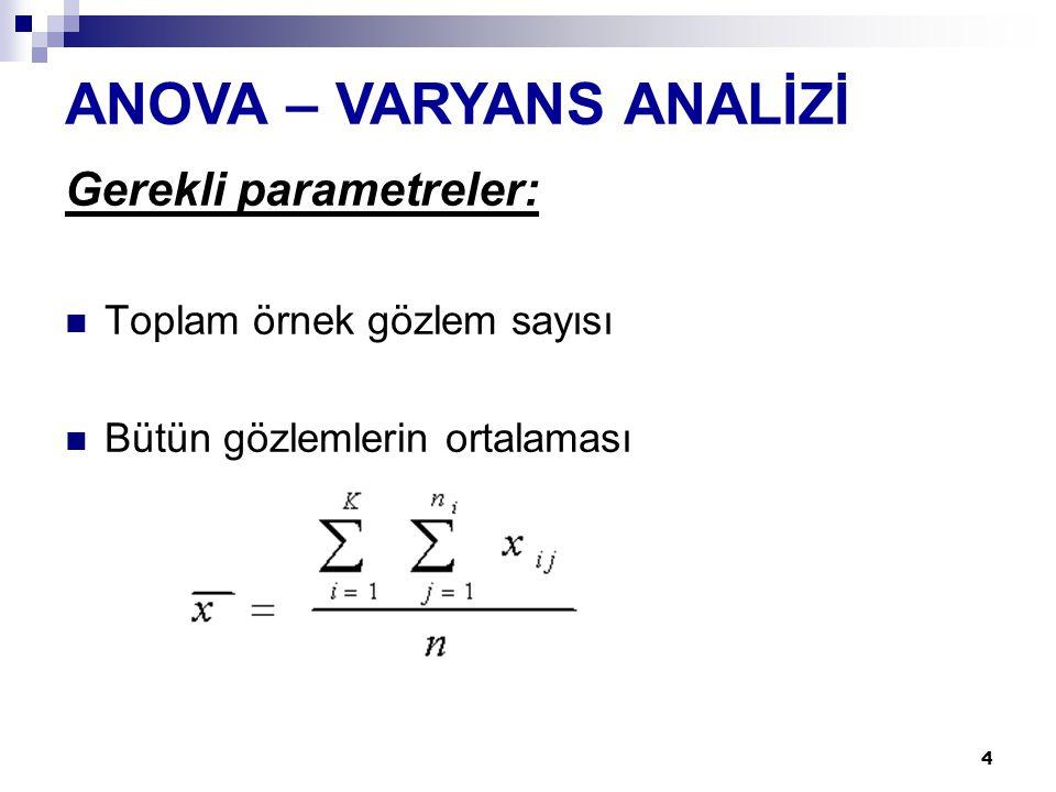 4 Gerekli parametreler: Toplam örnek gözlem sayısı Bütün gözlemlerin ortalaması ANOVA – VARYANS ANALİZİ