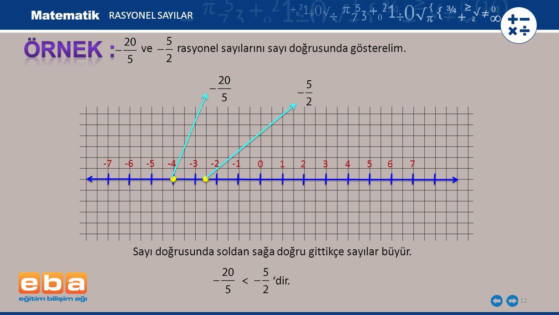 12 ve rasyonel sayılarını sayı doğrusunda gösterelim. RASYONEL SAYILAR Sayı doğrusunda soldan sağa doğru gittikçe sayılar büyür. < 'dir. 02345671 -2-3