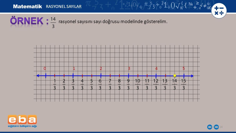 rasyonel sayısını sayı doğrusu modelinde gösterelim. 14 RASYONEL SAYILAR 234510
