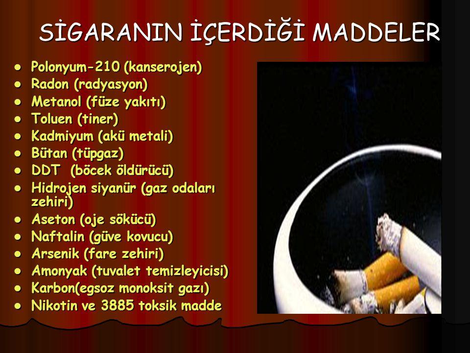 SİGARANIN İÇERDİĞİ MADDELER Polonyum-210 (kanserojen) Polonyum-210 (kanserojen) Radon (radyasyon) Radon (radyasyon) Metanol (füze yakıtı) Metanol (füze yakıtı) Toluen (tiner) Toluen (tiner) Kadmiyum (akü metali) Kadmiyum (akü metali) Bütan (tüpgaz) Bütan (tüpgaz) DDT (böcek öldürücü) DDT (böcek öldürücü) Hidrojen siyanür (gaz odaları zehiri) Hidrojen siyanür (gaz odaları zehiri) Aseton (oje sökücü) Aseton (oje sökücü) Naftalin (güve kovucu) Naftalin (güve kovucu) Arsenik (fare zehiri) Arsenik (fare zehiri) Amonyak (tuvalet temizleyicisi) Amonyak (tuvalet temizleyicisi) Karbon(egsoz monoksit gazı) Karbon(egsoz monoksit gazı) Nikotin ve 3885 toksik madde Nikotin ve 3885 toksik madde