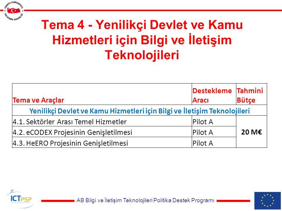 AB Bilgi ve İletişim Teknolojileri Politika Destek Programı Tema 4 - Yenilikçi Devlet ve Kamu Hizmetleri için Bilgi ve İletişim Teknolojileri Tema ve Araçlar Destekleme Aracı Tahmini Bütçe Yenilikçi Devlet ve Kamu Hizmetleri için Bilgi ve İletişim Teknolojileri 4.1.