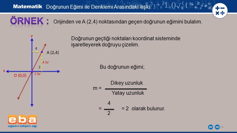 18 Orijinden ve A (2,4) noktasından geçen doğrunun eğimini bulalım. x y O (0,0) 4 br A (2,4) 4 2 br Doğrunun geçtiği noktaları koordinat sisteminde iş