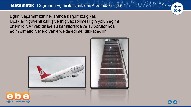 2 Eğim, yaşamımızın her anında karşımıza çıkar. Uçakların güvenli kalkış ve iniş yapabilmesi için yolun eğimi önemlidir. Altyapıda ise su kanallarında