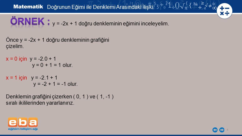 4 y = -2x + 1 doğru denkleminin eğimini inceleyelim. Önce y = -2x + 1 doğru denkleminin grafiğini çizelim. x = 0 için y = -2.0 + 1 y = 0 + 1 = 1 olur.