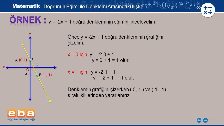5 y = -2x + 1 doğru denkleminin eğimini inceleyelim. Önce y = -2x + 1 doğru denkleminin grafiğini çizelim. x = 0 için y = -2.0 + 1 y = 0 + 1 = 1 olur.