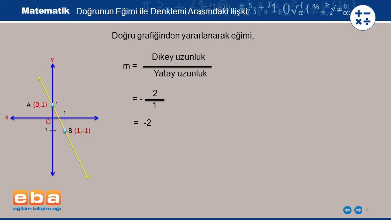 6 Doğru grafiğinden yararlanarak eğimi; = -2 m = Dikey uzunluk Yatay uzunluk x y O (0,1) A B (1,-1) 1 1 1 = - 2 Doğrunun Eğimi ile Denklemi Arasındaki İlişki