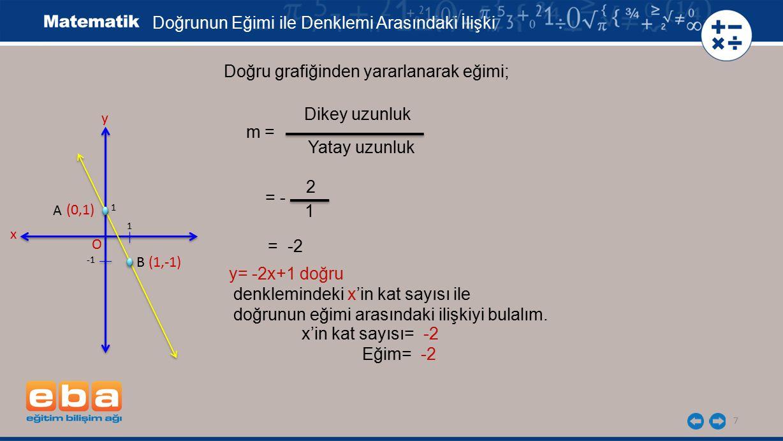 7 Doğru grafiğinden yararlanarak eğimi; = -2 m = Dikey uzunluk Yatay uzunluk 2 1 = - y= -2x+1 doğru denklemindeki x'in kat sayısı ile doğrunun eğimi a