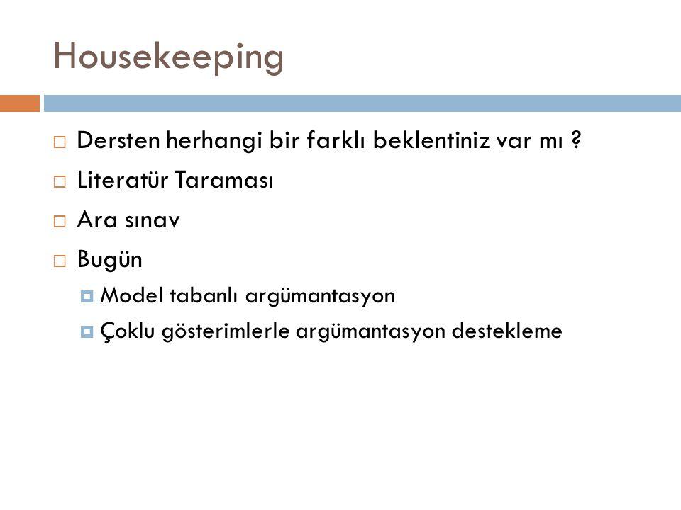 Housekeeping  Dersten herhangi bir farklı beklentiniz var mı ?  Literatür Taraması  Ara sınav  Bugün  Model tabanlı argümantasyon  Çoklu gösteri