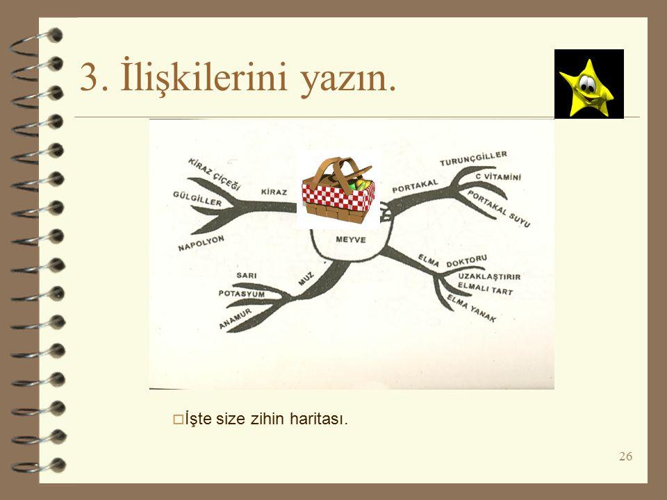 26 3. İlişkilerini yazın.  İşte size zihin haritası.