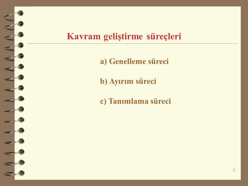 3 Kavram geliştirme süreçleri a) Genelleme süreci b) Ayırım süreci c) Tanımlama süreci