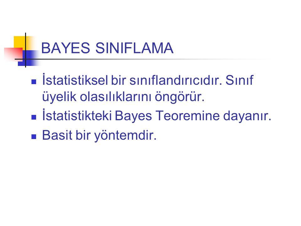 BAYES SINIFLAMA İstatistiksel bir sınıflandırıcıdır. Sınıf üyelik olasılıklarını öngörür. İstatistikteki Bayes Teoremine dayanır. Basit bir yöntemdir.