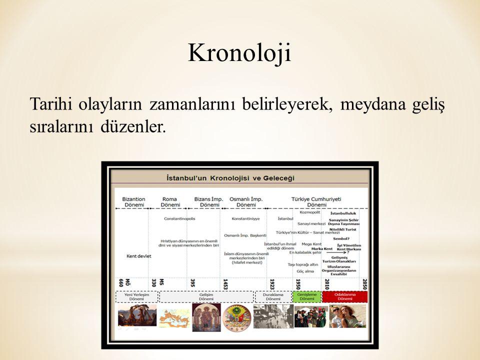 Kronoloji Tarihi olayların zamanlarını belirleyerek, meydana geliş sıralarını düzenler.