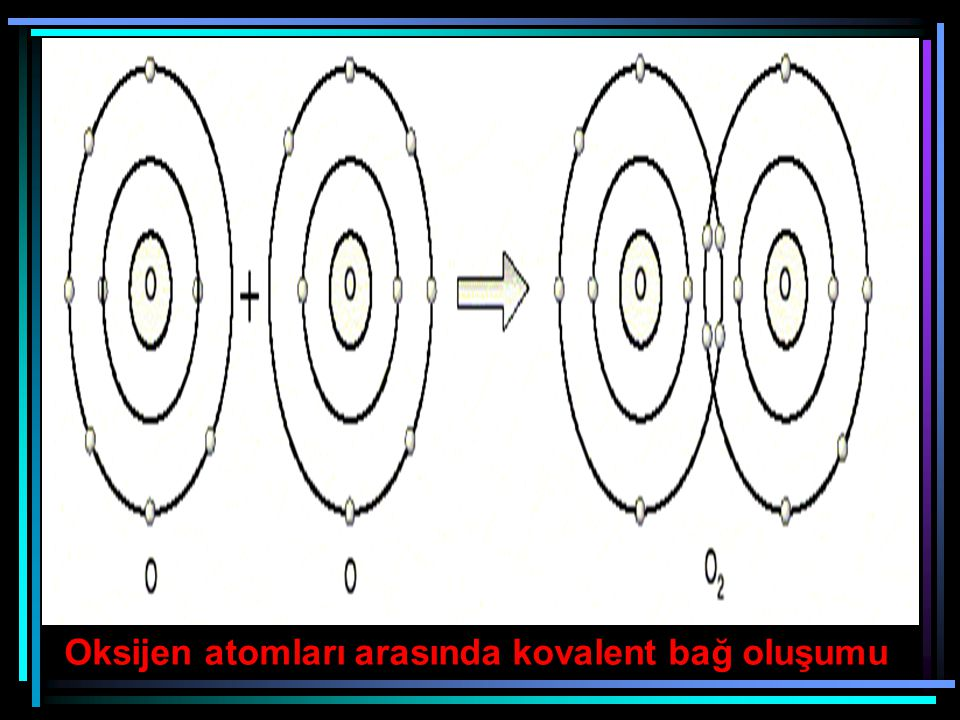 Oksijen atomları arasında kovalent bağ oluşumu
