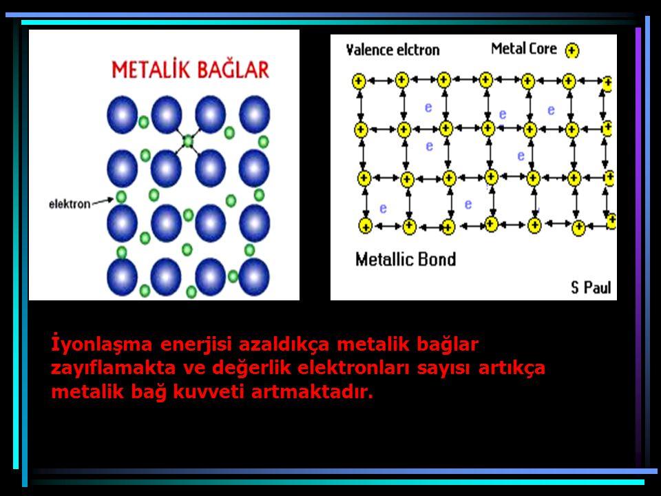İyonlaşma enerjisi azaldıkça metalik bağlar zayıflamakta ve değerlik elektronları sayısı artıkça metalik bağ kuvveti artmaktadır.