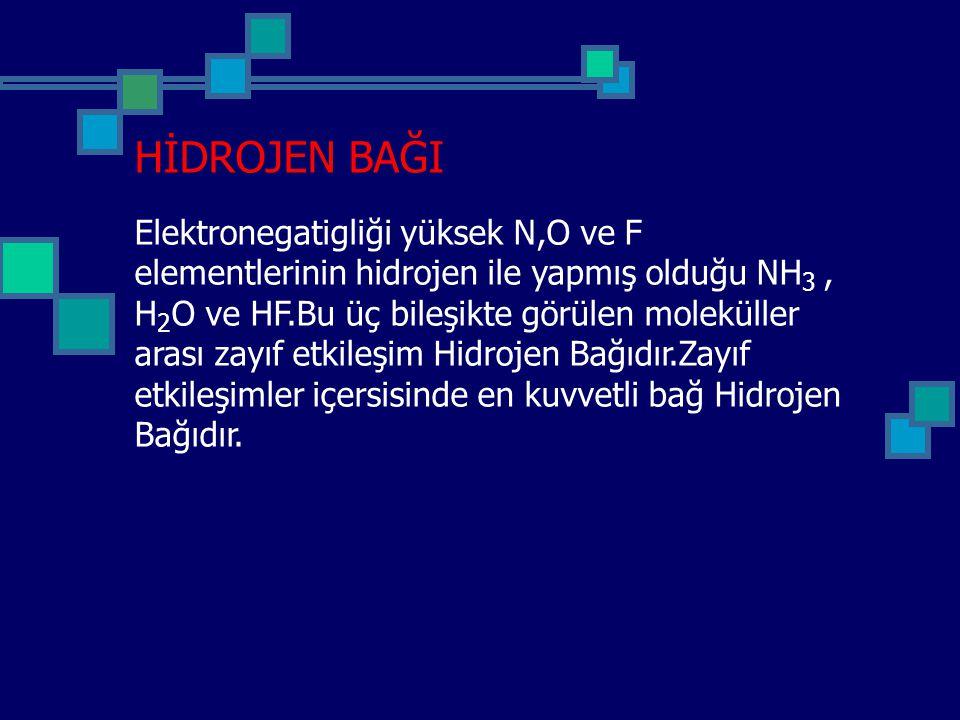 HİDROJEN BAĞI Elektronegatigliği yüksek N,O ve F elementlerinin hidrojen ile yapmış olduğu NH 3, H 2 O ve HF.Bu üç bileşikte görülen moleküller arası