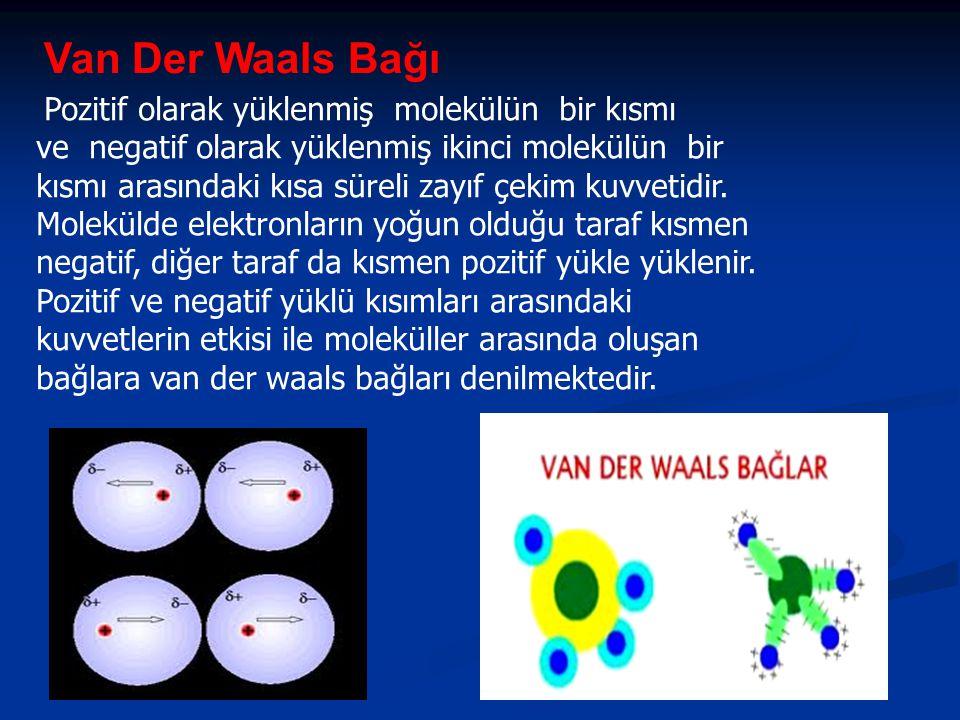 Pozitif olarak yüklenmiş molekülün bir kısmı ve negatif olarak yüklenmiş ikinci molekülün bir kısmı arasındaki kısa süreli zayıf çekim kuvvetidir. Mol