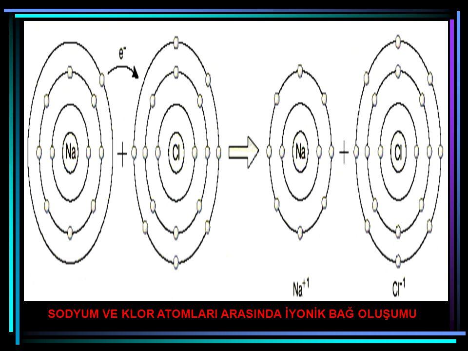 POLAR KOVALENT BAĞ HCl, H 2 O, NH 3 gibi moleküller farklı cins atomlardan oluşmuş moleküllerdir.