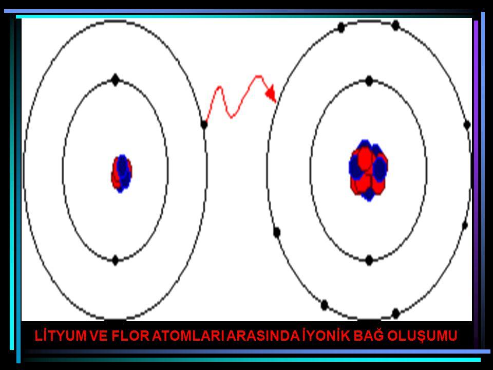 ÖRN: Mg +2 ile Cl -1 Mg +2 Cl -1 (-2)+(-1).2=0 ÖRN: Al +3 ile N -3 (+3)+(-3)=0 MgCl 2