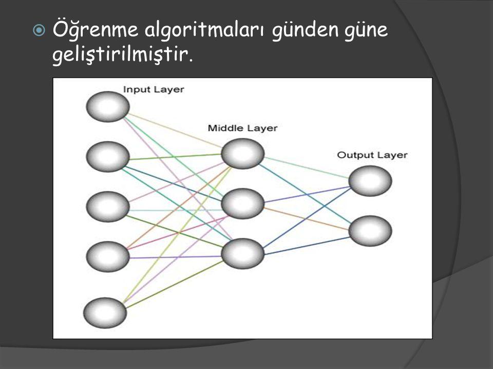 ÖÖğrenme algoritmaları günden güne geliştirilmiştir.
