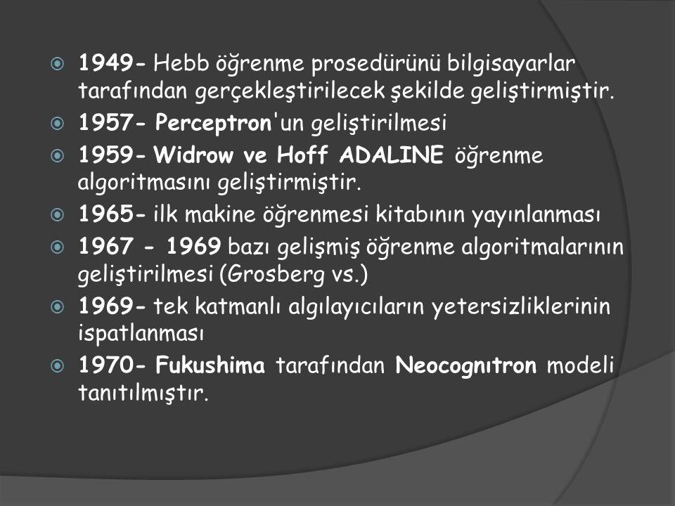  1972- korelasyon matris belleğinin geliştirilmesi  1974- geriye yayılım modelinin geliştirilmesi  1978- ART modelinin geliştirilmesi  1982- çok katmanlı algılayıcıların geliştirilmesi  1984- Boltzmann Makinesi nin geliştirilmesi  1988- RBF - PNN modelinin geliştirilmesi  1991- GRNN modelinin geliştirilmesi