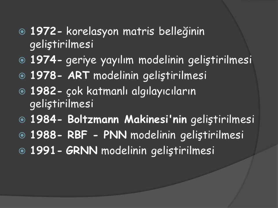  1972- korelasyon matris belleğinin geliştirilmesi  1974- geriye yayılım modelinin geliştirilmesi  1978- ART modelinin geliştirilmesi  1982- çok k