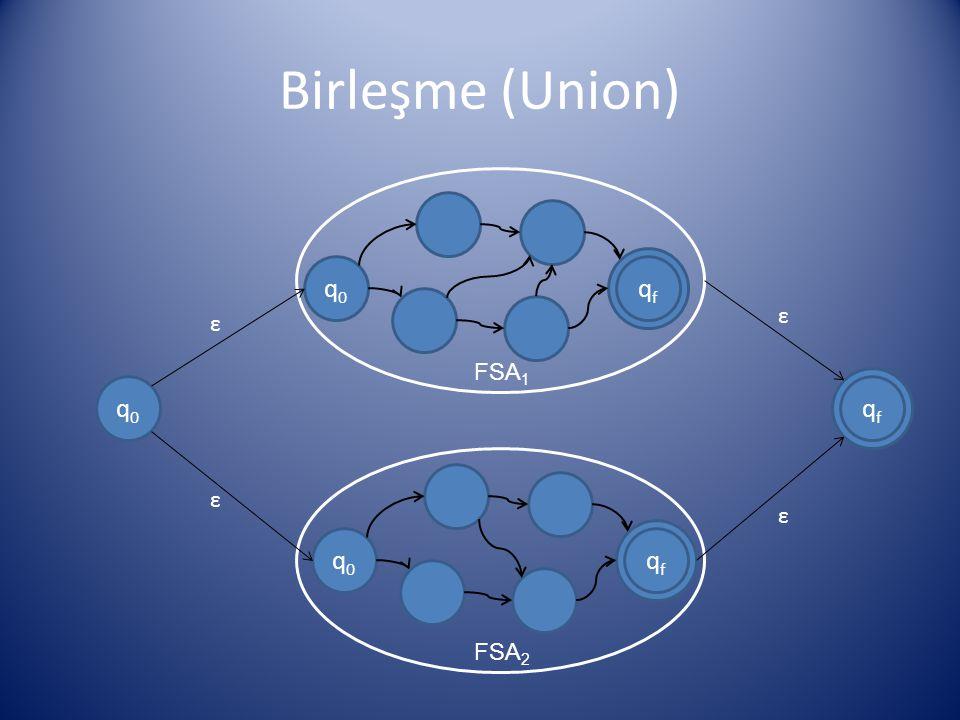 Birleşme (Union) q0q0 qfqf q0q0 qfqf ε FSA 1 FSA 2 q0q0 qfqf ε ε ε