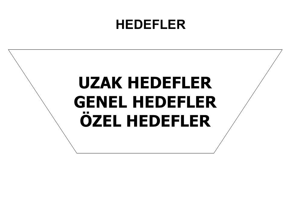 UZAK HEDEFLER GENEL HEDEFLER ÖZEL HEDEFLER HEDEFLER