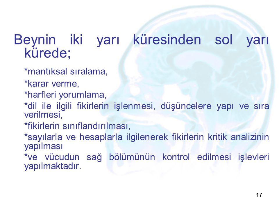 17 Beynin iki yarı küresinden sol yarı kürede; *mantıksal sıralama, *karar verme, *harfleri yorumlama, *dil ile ilgili fikirlerin işlenmesi, düşüncele