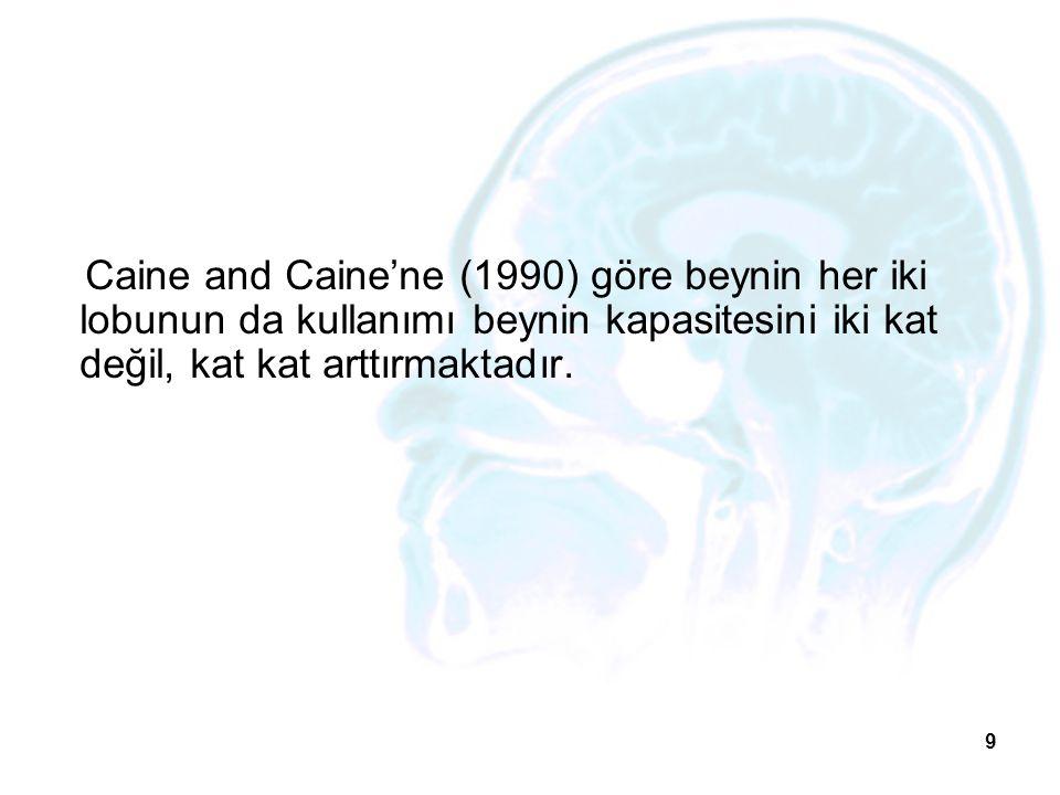 9 Caine and Caine'ne (1990) göre beynin her iki lobunun da kullanımı beynin kapasitesini iki kat değil, kat kat arttırmaktadır.