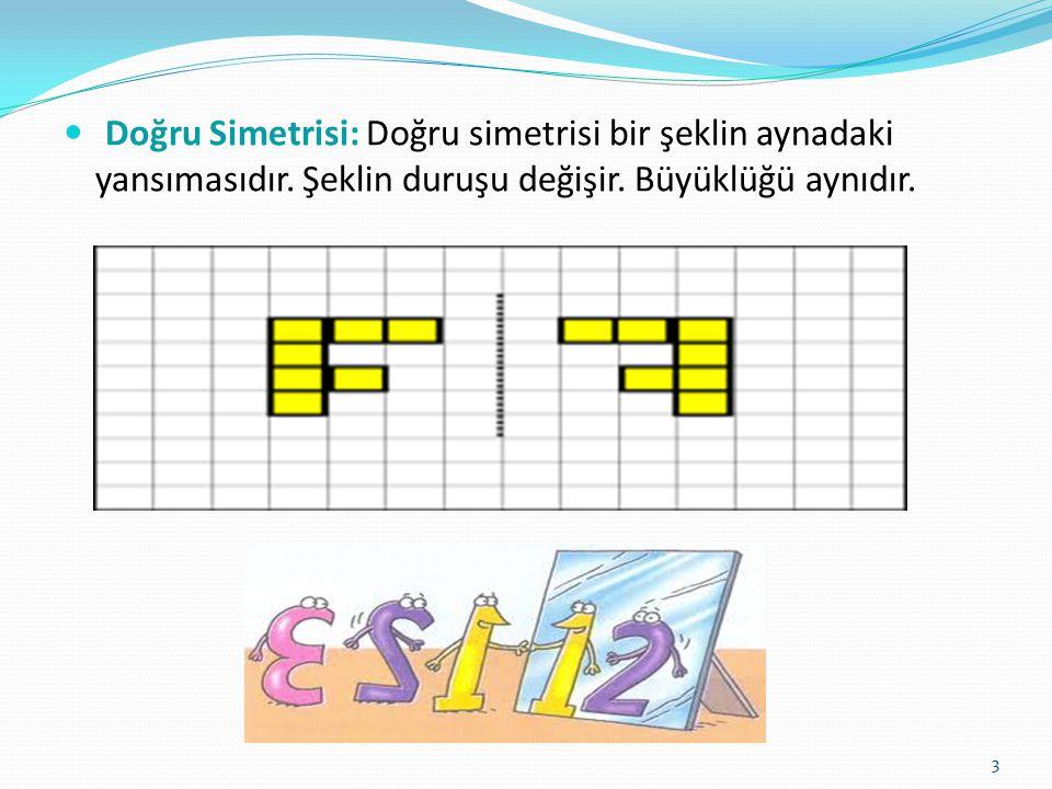 Doğru Simetrisi: Doğru simetrisi bir şeklin aynadaki yansımasıdır. Şeklin duruşu değişir. Büyüklüğü aynıdır. 3