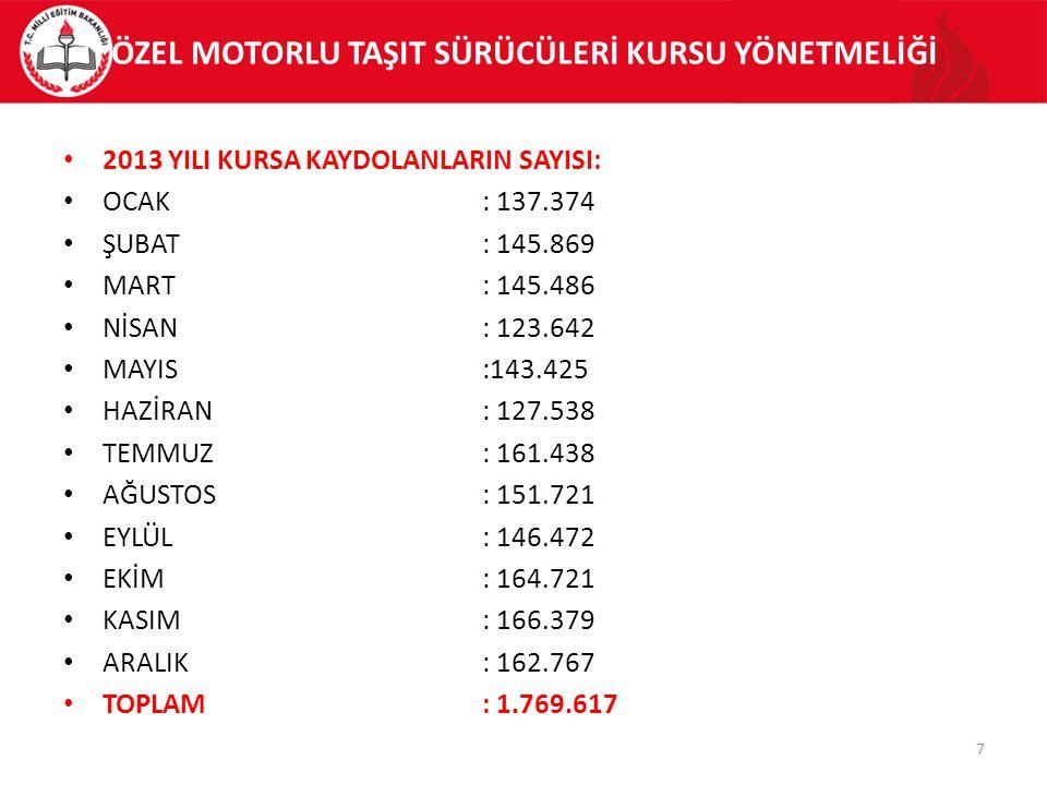 2013 yılında kursa kaydolan kursiyer sayısı: TOPLAM :1.769.617 2013 YILI SERTİFİKAALANLARIN SAYISI: TOPLAM : 1.215.110 8
