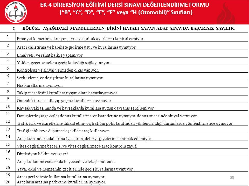 EK-4 DİREKSİYON EĞİTİMİ DERSİ SINAVI DEĞERLENDİRME FORMU ( B , C , D , E , F veya H (Otomobil) Sınıfları) 89 I.BÖLÜM: AŞAĞIDAKİ MADDELERDEN BİRİNİ HATALI YAPAN ADAY SINAVDA BAŞARISIZ SAYILIR.