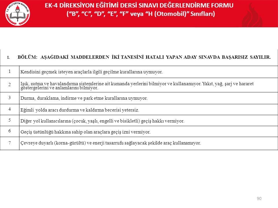 EK-4 DİREKSİYON EĞİTİMİ DERSİ SINAVI DEĞERLENDİRME FORMU ( B , C , D , E , F veya H (Otomobil) Sınıfları) 90 I.BÖLÜM: AŞAĞIDAKİ MADDELERDEN İKİ TANESİNİ HATALI YAPAN ADAY SINAVDA BAŞARISIZ SAYILIR.