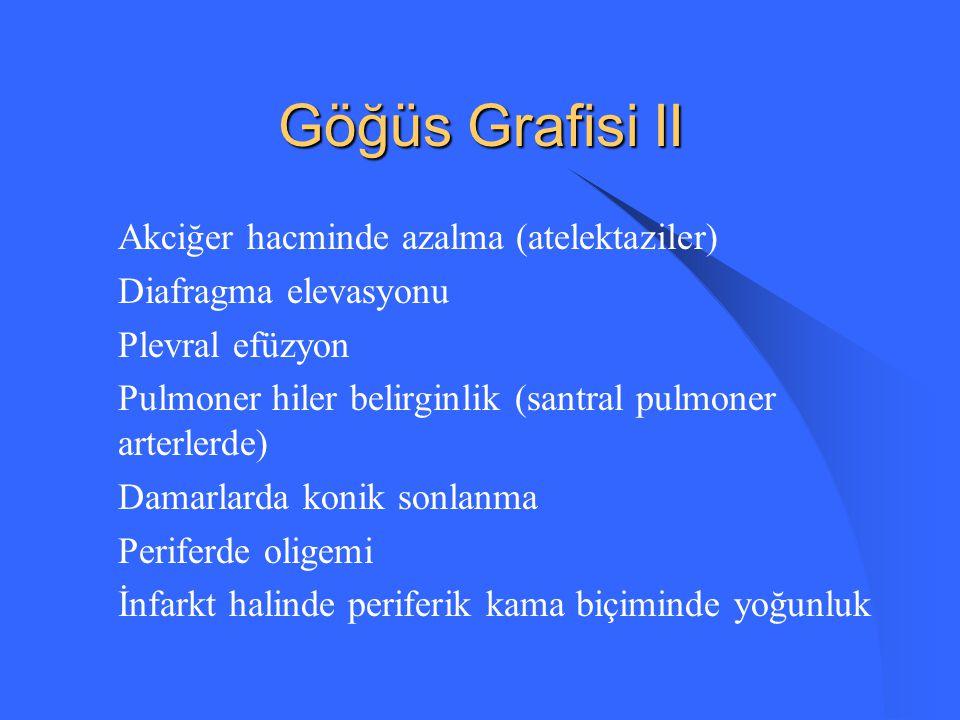 Göğüs Grafisi Sıklıkla (-) Proksimal,büyük segmental veya çok sayıda küçük segmental tutulumlarda (+) Sensitif ve spesifik değil