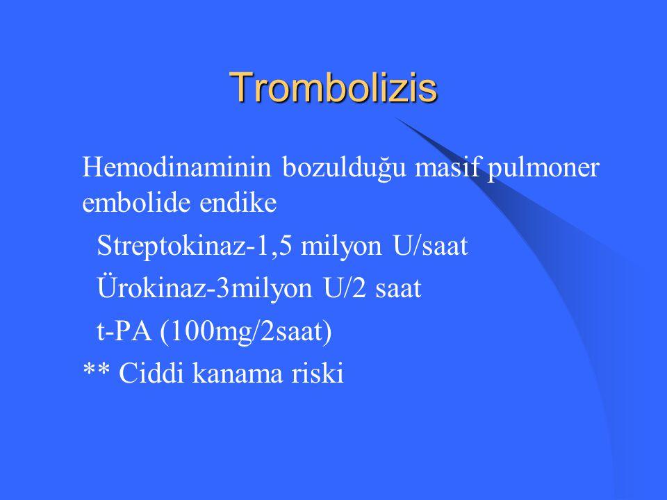 Sekonder Koruma İnisyal heparin tedavisi sonrası oral antikoagulan veya heparin ile sekonder profilaksi (6 ay) Uzun etkili SC heparin (gebelik-6 ay) Etyolojik nedenin devamı/nüks---Hayat boyu profilaksi Vena Cava filtreleri (tekrarlayan pulmoner emboli epizodları)
