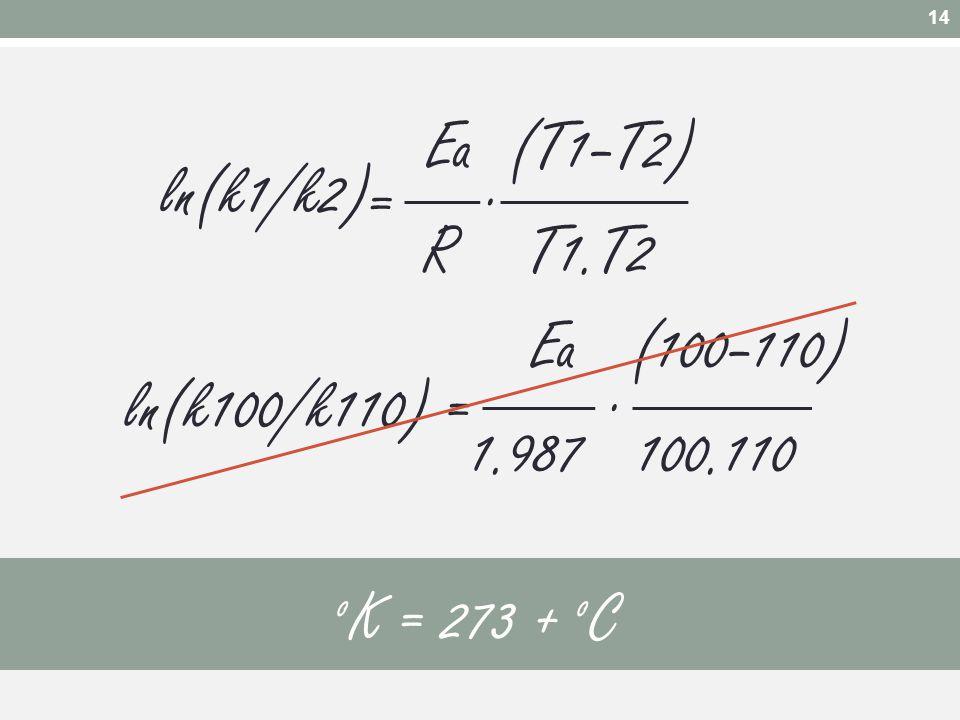 Ea (T1–T2) R T1.T2 =. ln(k1/k2) Ea (100–110) 1.987 100.110 =. ln(k100/k110) o K = 273 + o C 14