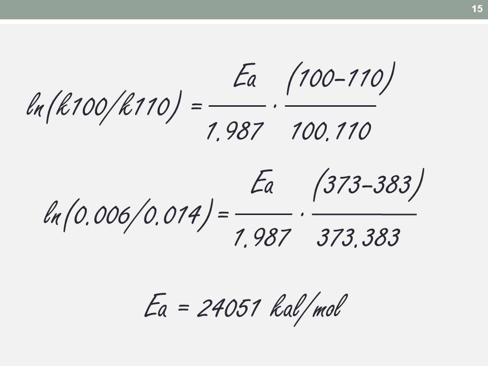 Ea (100–110) 1.987 100.110 =. ln(k100/k110) Ea (373–383) 1.987 373.383 =. ln(0.006/0.014) Ea = 24051 kal/mol 15