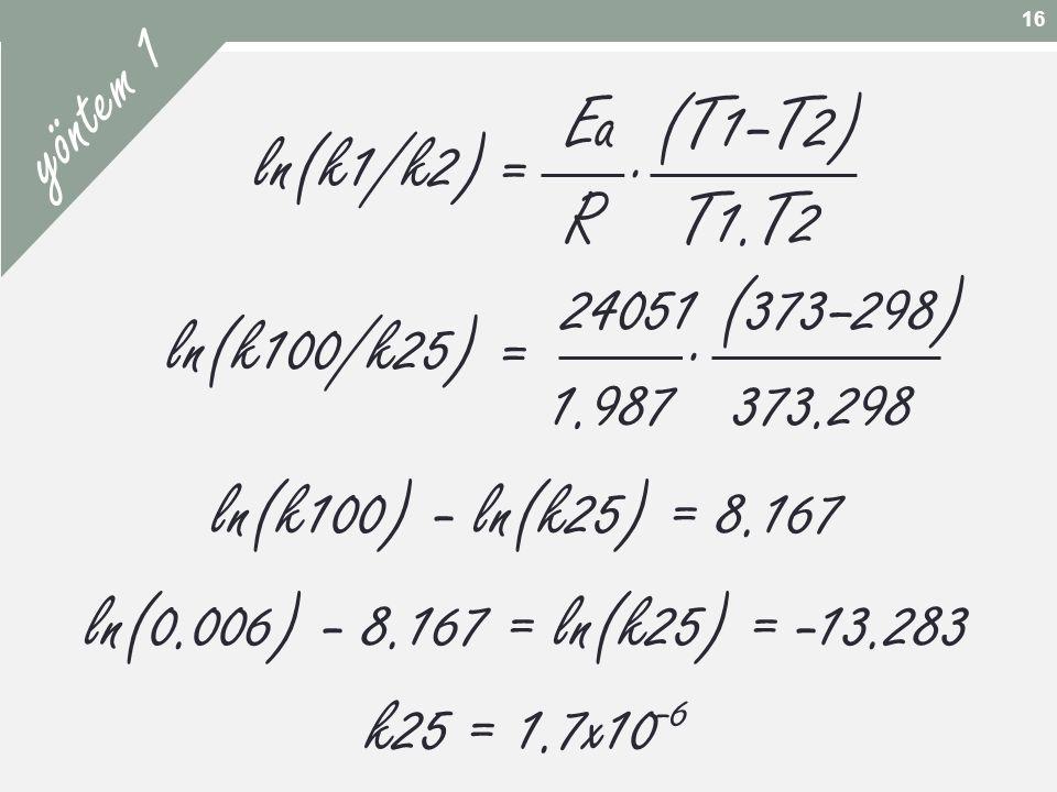 Ea (T1–T2) R T1.T2 =. ln(k1/k2) 24051 (373–298) 1.987 373.298 =. ln(k100/k25) ln(k100) - ln(k25) = 8.167 ln(0.006) - 8.167 = ln(k25) = -13.283 k25 = 1