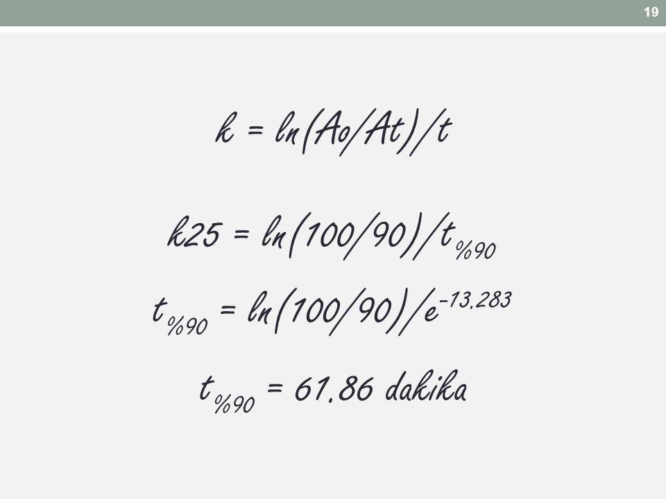 k = ln(Ao/At)/t k25 = ln(100/90)/t %90 t %90 = ln(100/90)/e -13.283 t %90 = 61.86 dakika 19