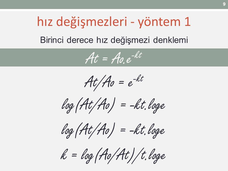 hız değişmezleri - yöntem 1 At = Ao.e -kt Birinci derece hız değişmezi denklemi At/Ao = e -kt log(At/Ao) = -kt.loge k = log(Ao/At)/t.loge 9