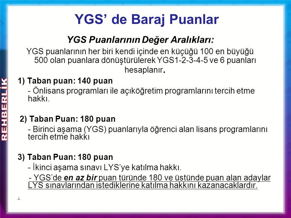 YGS' de Baraj Puanlar 1) Taban puan: 140 puan - Önlisans programları ile açıköğretim programlarını tercih etme hakkı. 2) Taban Puan: 180 puan - Birinc