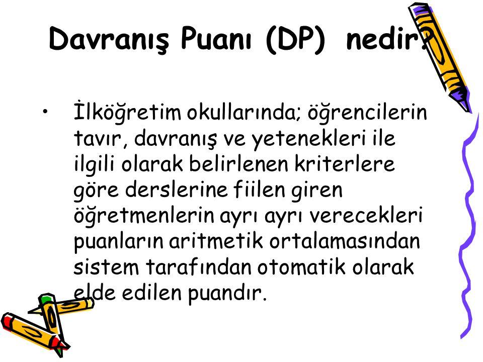 Davranış Puanı (DP) nedir.