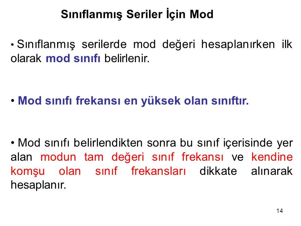 14 Sınıflanmış Seriler İçin Mod Sınıflanmış serilerde mod değeri hesaplanırken ilk olarak mod sınıfı belirlenir.