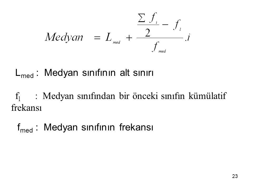 23 L med : Medyan sınıfının alt sınırı f l : Medyan sınıfından bir önceki sınıfın kümülatif frekansı f med : Medyan sınıfının frekansı