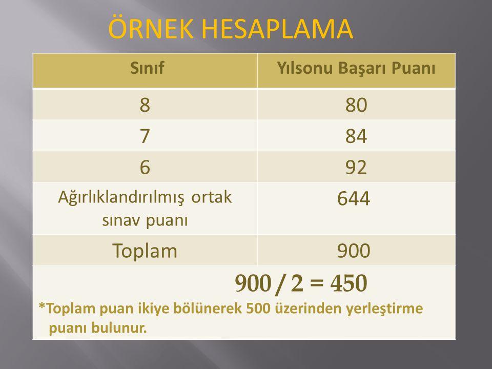SınıfYılsonu Başarı Puanı 880 784 692 Ağırlıklandırılmış ortak sınav puanı 644 Toplam 900 900 / 2 = 450 *Toplam puan ikiye bölünerek 500 üzerinden yerleştirme puanı bulunur.