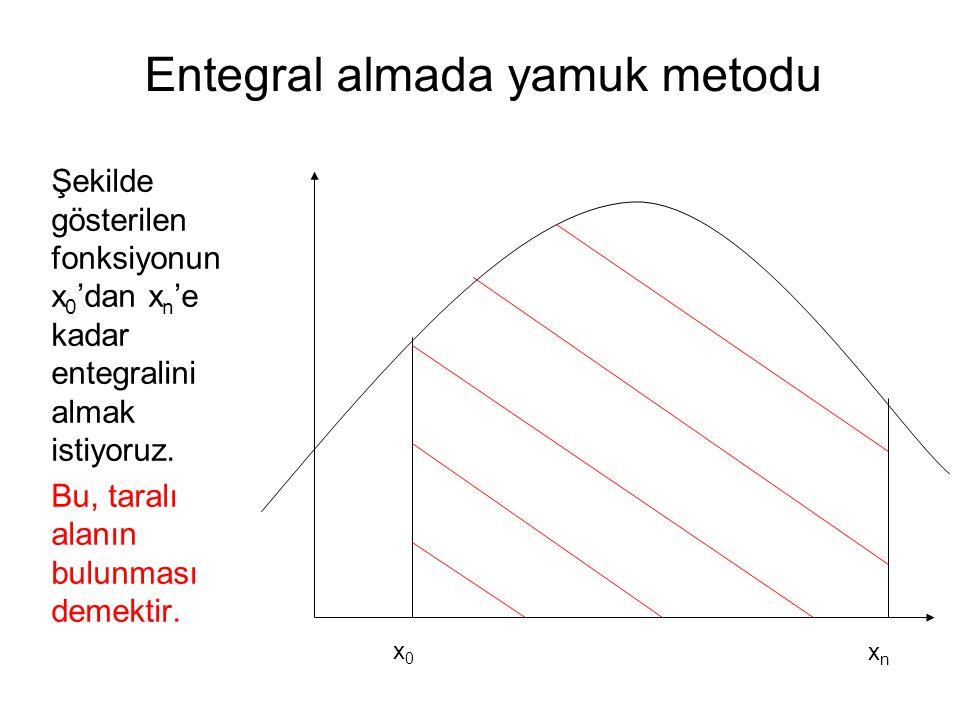 Entegral almada yamuk metodu Şekilde gösterilen fonksiyonun x 0 'dan x n 'e kadar entegralini almak istiyoruz. Bu, taralı alanın bulunması demektir. x